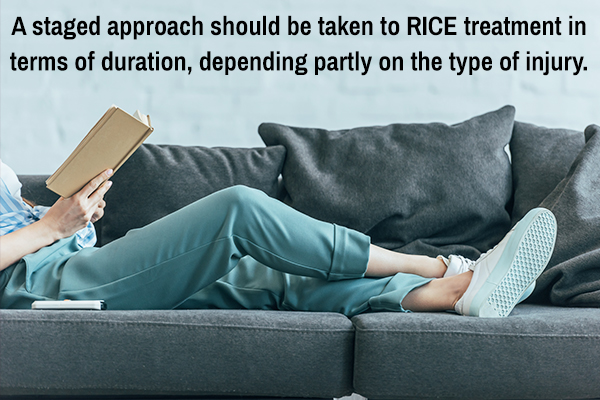 for how long should RICE treatment be administered?