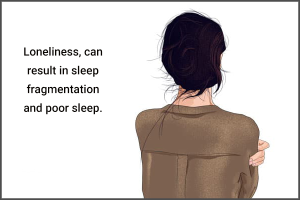 loneliness can result in poor quality of sleep