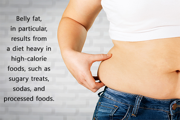 factors that cause fat accumulation around the belly