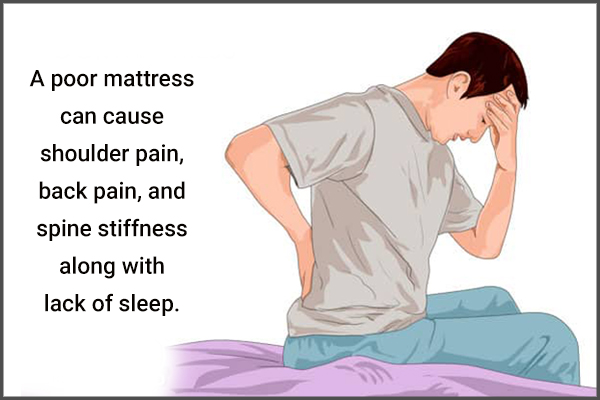 a poor mattress can disrupt your sleep