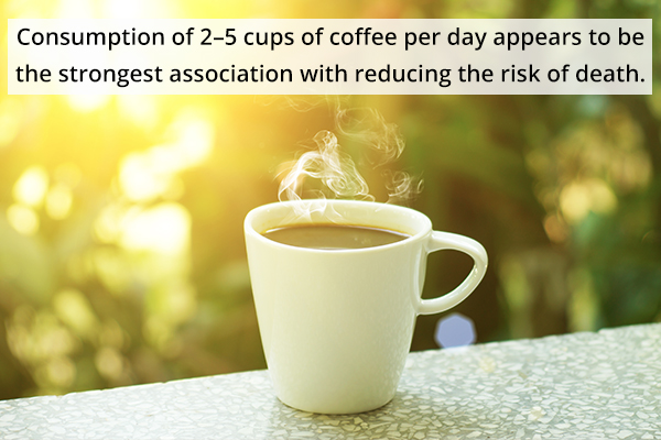 coffee has been shown to reduce mortality risk