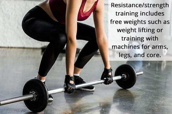 resistance/strength training can promote lung health