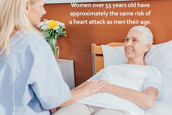 risk factors for heart attack in women