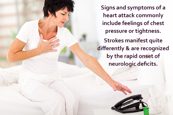 symptoms that can accompany heart attack and stroke