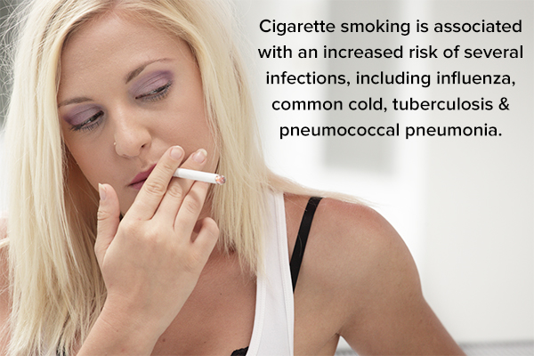 how smoking can prove detrimental for lung health?