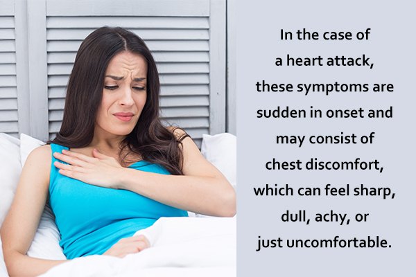 signs that accompany a heart attack in women