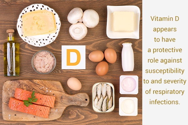 vitamin d intake can help manage respiratory ailments