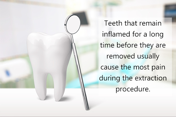 complications that can accompany tooth extraction