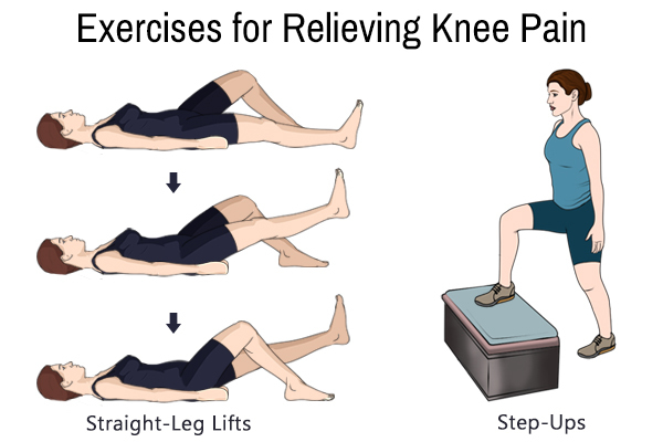 exercises that can help relieve knee pain
