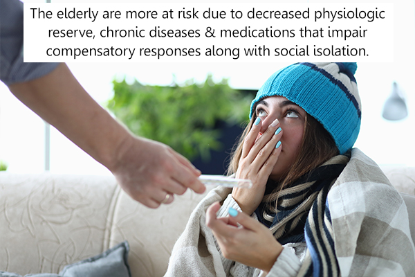 risk factors for hypothermia