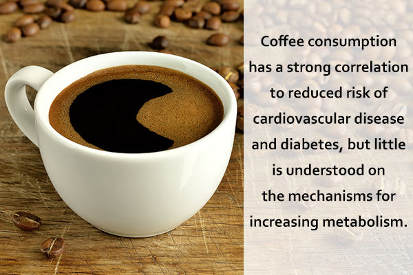 black coffee consumption can help boost metabolism