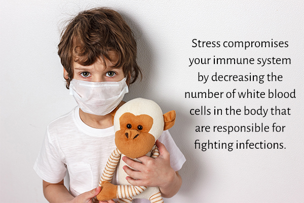 impact of stress and anxiety on immunity in children