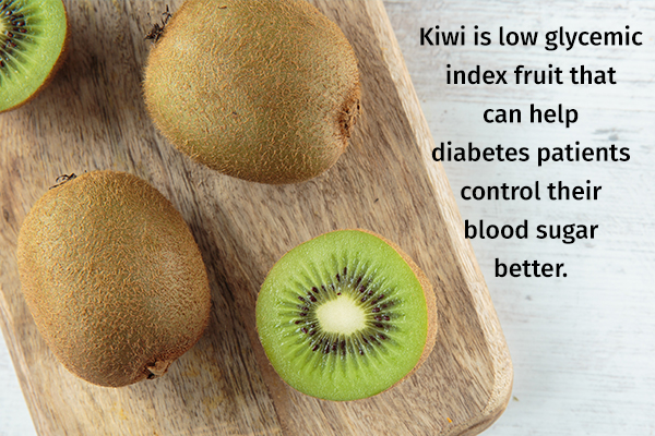 kiwi can help control blood sugar levels in diabetic patients