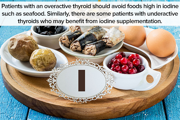 role of diet in treating thyroid dysfunction