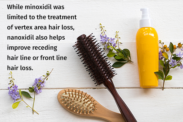 efficacy of nanoxidil in correcting hair loss