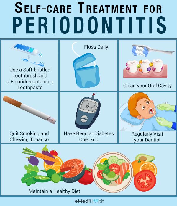 self-care tips to prevent periodontitis