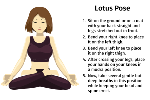 lotus pose can help deal with period problems