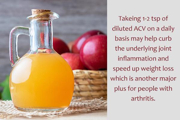 efficacy of acv in treating arthritis
