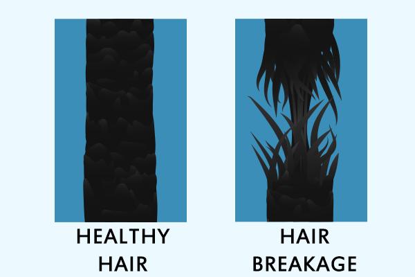 causes behind hair breakage