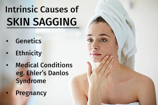 causes of skin sagging