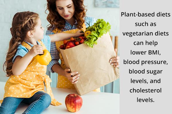 vegetarian diet health benefits for kids