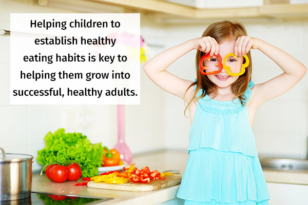 proper nutrition during childhood is a must for growing children