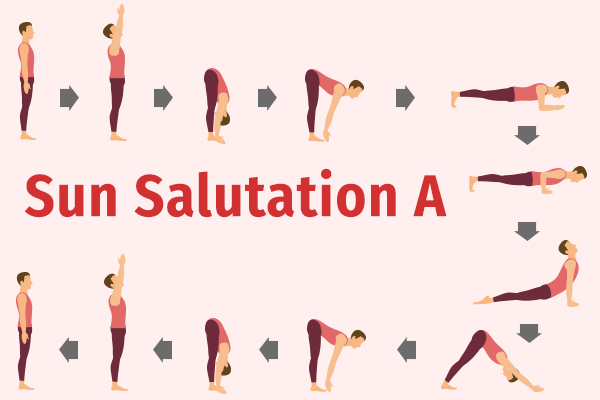 how to perform the sun salutation A?