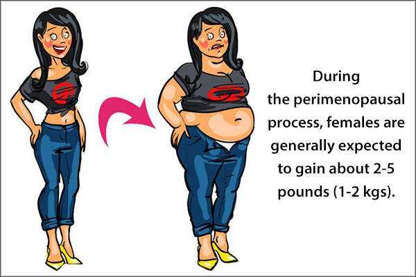 weight gain can be experienced during perimenopausal process