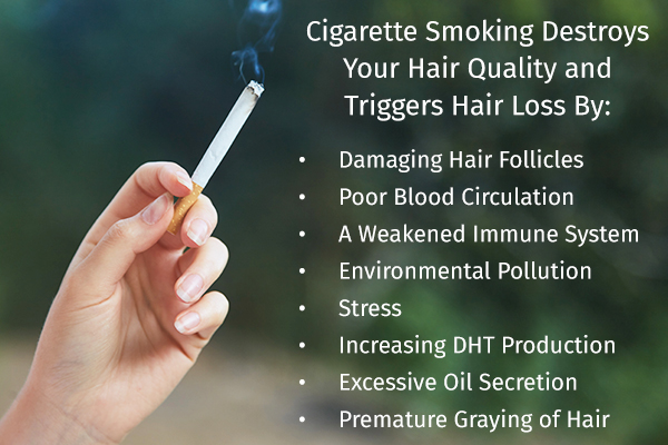 how cigarette smoking can trigger hair loss?
