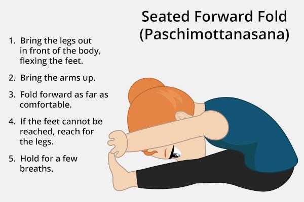 seated forward fold (paschimottanasana) for kids