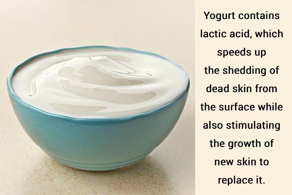 yogurt helps diminish the effects of suntan