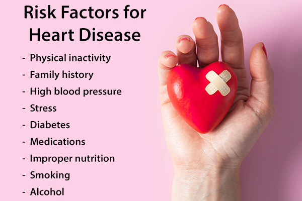 factors that can increase the risk of heart disease
